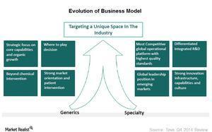 uploads///Business Model