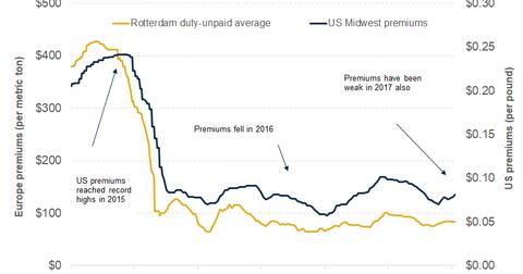 uploads/2017/09/part-8-premiums-1.png