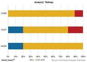 uploads/2017/09/analysts-ratings-2-1.jpg