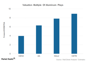 uploads/2015/05/part-5-valuation-multiple1.png