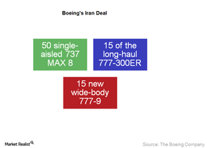 uploads/2016/12/Boeing-iran-deal-1.png