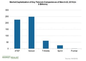 uploads/2019/03/market-capitalization-of-telecom-companies-2-1.png