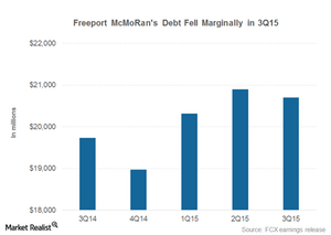 uploads/2015/10/debt-equity-issuance1.png
