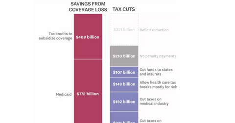 uploads/2017/12/GOP-TAX-BILL-2.png