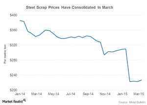 uploads/2015/04/steel-scrap1.png