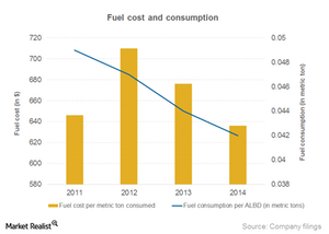 uploads/2015/01/Part12_Fuel-cost1.png
