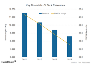 uploads/2015/04/key-financials1.png