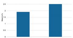 uploads///Graph Part