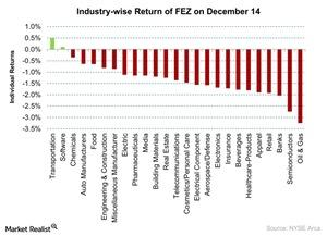 uploads/2015/12/Industry-wise-Return-of-FEZ-on-December-14-2015-12-151.jpg