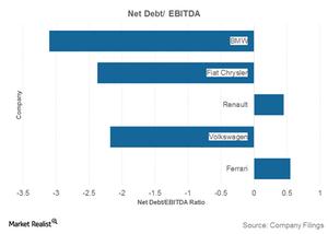 uploads/2016/01/Net-Debt-to-EBITDA1.png