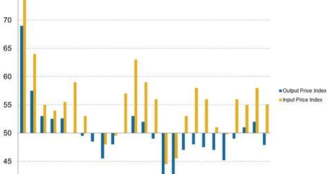 uploads/2013/06/Vietnams-Gross-Manufacturing-Margins-Indicators-2013-05-30.jpg