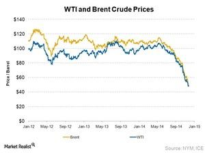 uploads///Fall oil prices