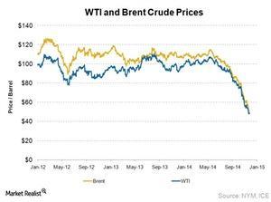 uploads/2015/01/Fall-oil-prices1.jpg