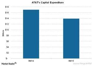 uploads/2015/12/Telecom-ATTs-Capital-Expenditure-1.jpg
