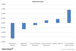 uploads/2015/09/Daily-Performance31.png