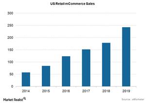 uploads/2016/05/Commerce-mobile-US1.png