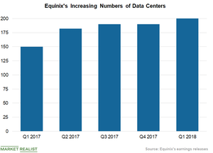 uploads/2018/07/Number-of-Data-Centers-1.png