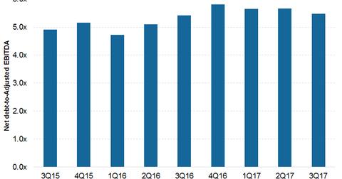 uploads/2017/11/leverage-2.png