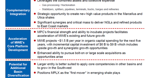 uploads/2015/07/MWE-MPLX-growth-opportunities.png