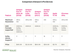 uploads/2018/10/amazon-fire-devices-1.png