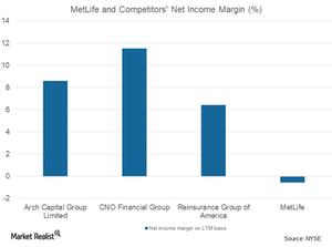 uploads/2017/12/net-income-margin-2-1.png