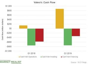 uploads/2019/05/Cash-flow-3-1.jpg