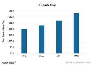 uploads/2014/12/cash-cost1.png