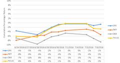 uploads///cumulative percentage return