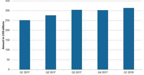 uploads/2018/05/Chart-05-3.jpg