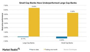 uploads///large cap vs small caps
