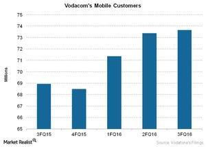 uploads///Telecom Vodacoms Mobile Customers