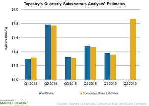 uploads/2018/12/Tapestry-Sales-1.png