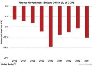 uploads///Greece Government Budget