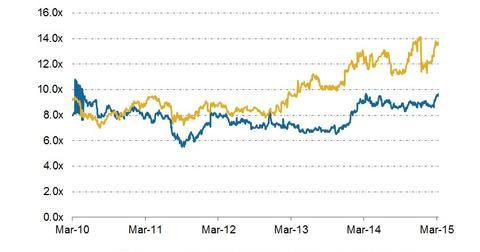uploads/2015/04/Valuation.jpg