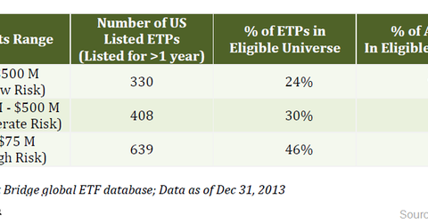 uploads/2014/01/ETF8.png