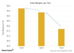 uploads/2015/04/Part-3-cash-margins1.png