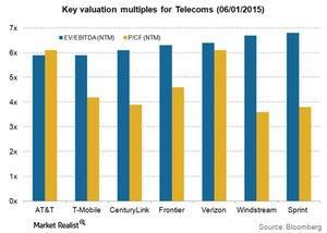 uploads/2015/01/Telecom-EV-EBITDA-P-CF-060120151.jpg