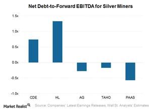 uploads/2017/01/Net-debt-to-EBITDA-1.png