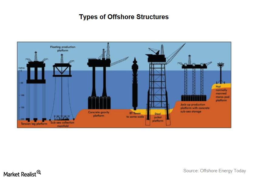 uploads///offshore