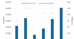 uploads///part  revenues