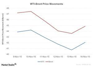uploads/2015/11/WTI-Brent-Price-Movements-2015-11-171.jpg