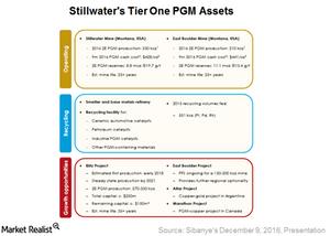 uploads///Stillwater assets