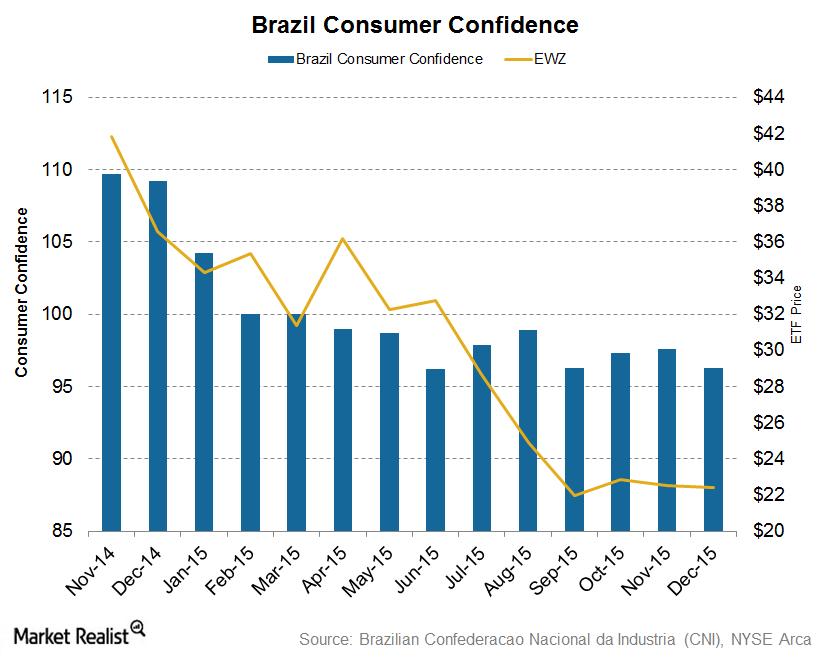 uploads///Brazil