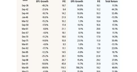 uploads///Earnings driven