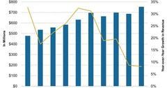 uploads///Hain Celestials Revenue Grew in Fiscal Q