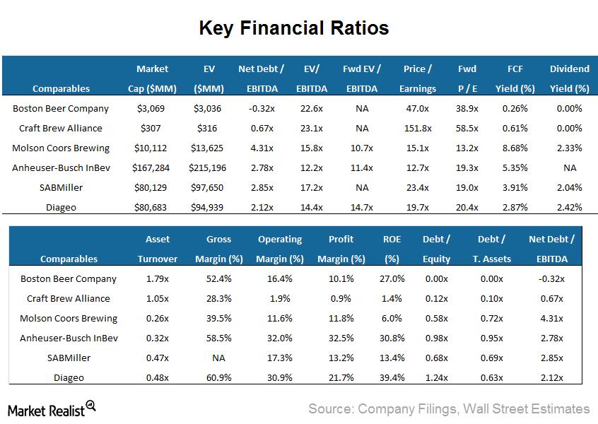 uploads///Key Financial Ratios