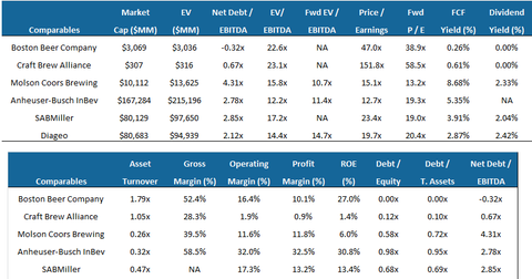 uploads/2013/12/Key-Financial-Ratios1.png