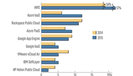 uploads/2016/08/Pubkic-cloud-1.png