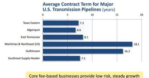uploads/2014/05/SEPs-Fees-Based-Businesses.jpg
