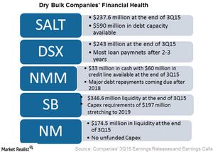 uploads/2015/12/Financial-health21.png